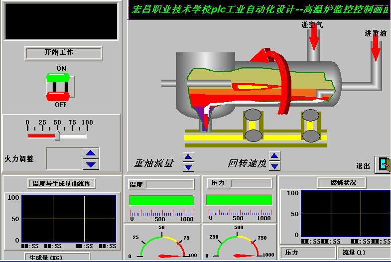2脉冲量在plc伺服位置控制系统中的使用