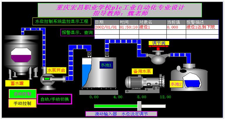 (3)建筑水电安装的图纸,建筑图纸的各种符号的识别等.