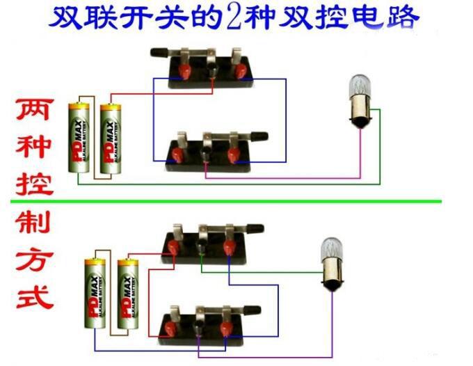 重庆电工培训学校分享电工接线电路图大全,分享几种常见的电路图接线方法,单相电表接线方法,时间继电器断电延时控制,双联开关的2种双控电路接线方法,通电延时断电等。  单相电表接线图  单相电度表的进火线与出火线调换  时间继电器断电延时控制  双控电路接线图  通电延时断电接线图